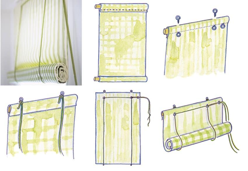 Римская штора. Схема