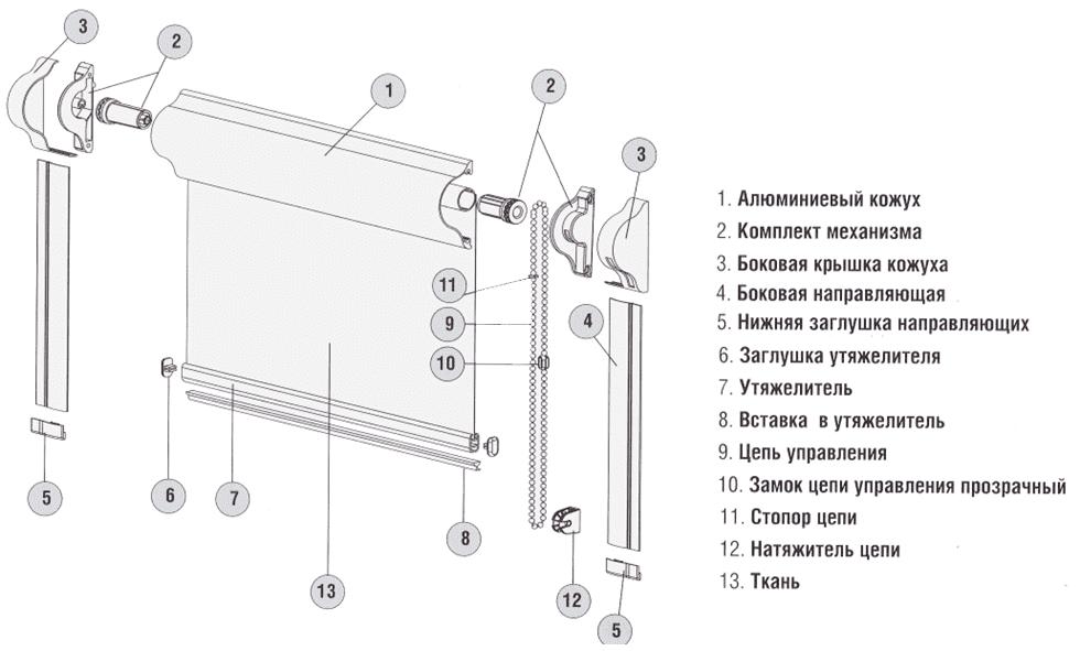 Рулонная штора с цепным механизмом. Схема