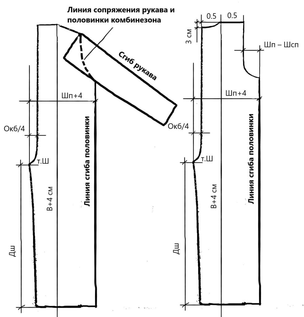 Образец выкройки комбинезона