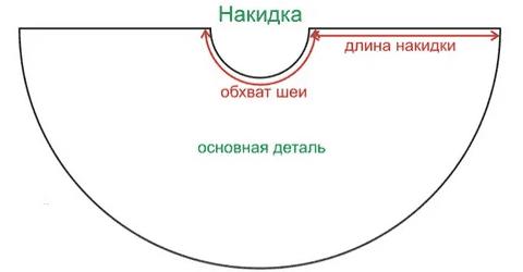Схема накидки для кикиморы