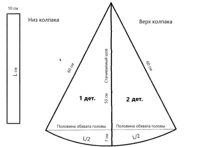 Схема колпака