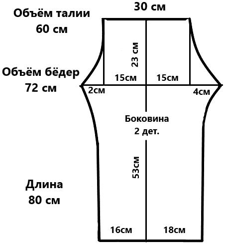 Схема пошива штанов