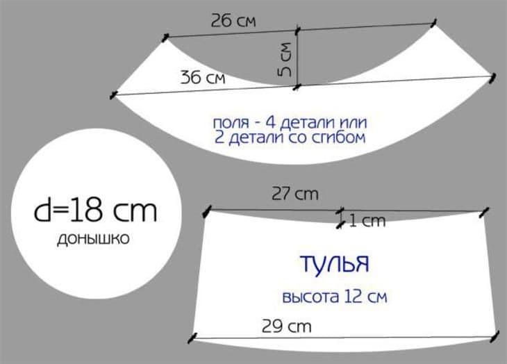 Схема головного убора ковбоя