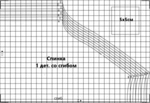 Схема кофты